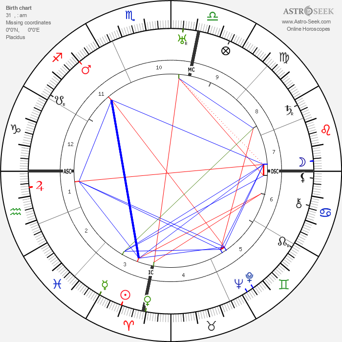 William Lawrence Bragg - Astrology Natal Birth Chart