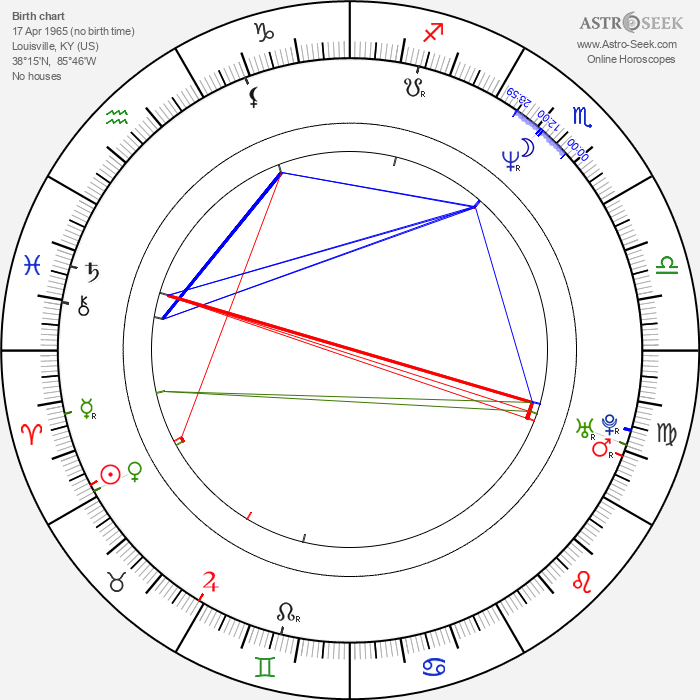 William Mapother - Astrology Natal Birth Chart