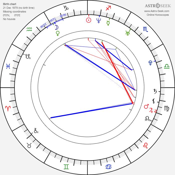 William Matheson - Astrology Natal Birth Chart