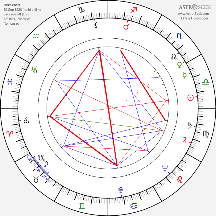 William McGraw - Astrology Natal Birth Chart
