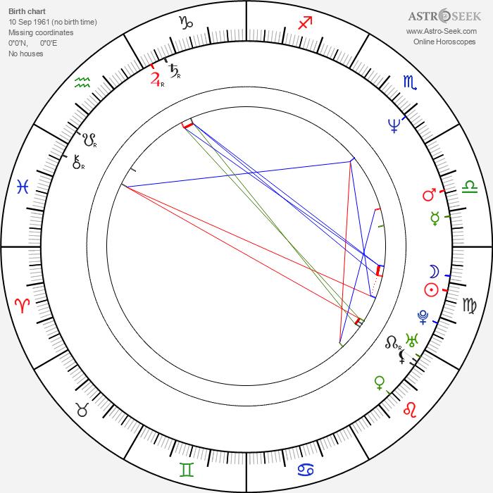 William McInnes - Astrology Natal Birth Chart