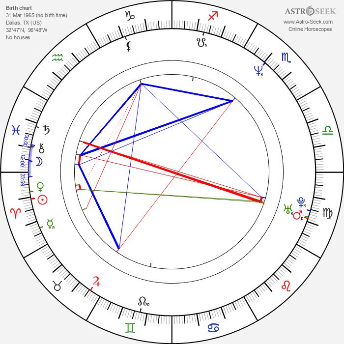 William McNamara - Astrology Natal Birth Chart