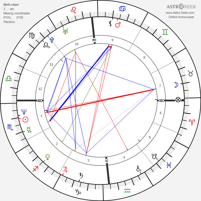 William Monahan - Astrology Natal Birth Chart
