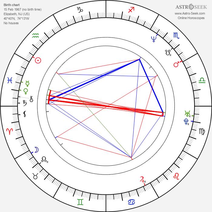 William Nunez - Astrology Natal Birth Chart