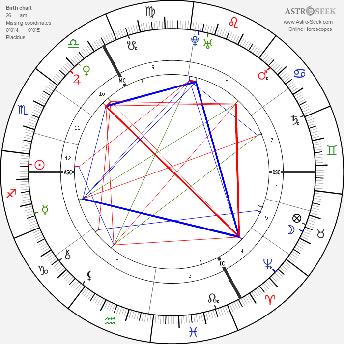 William Pitt - Astrology Natal Birth Chart