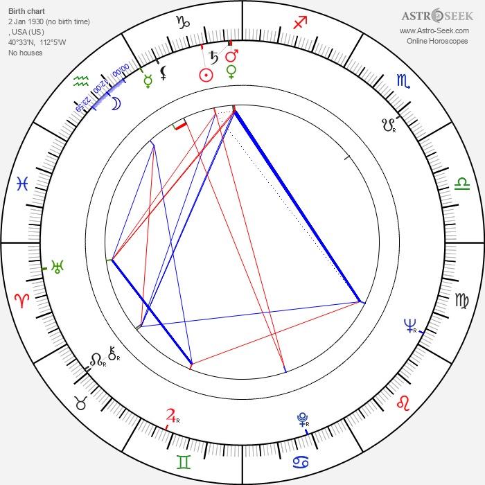 William R. Hoover - Astrology Natal Birth Chart