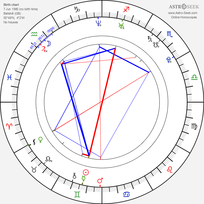 William Ruane - Astrology Natal Birth Chart