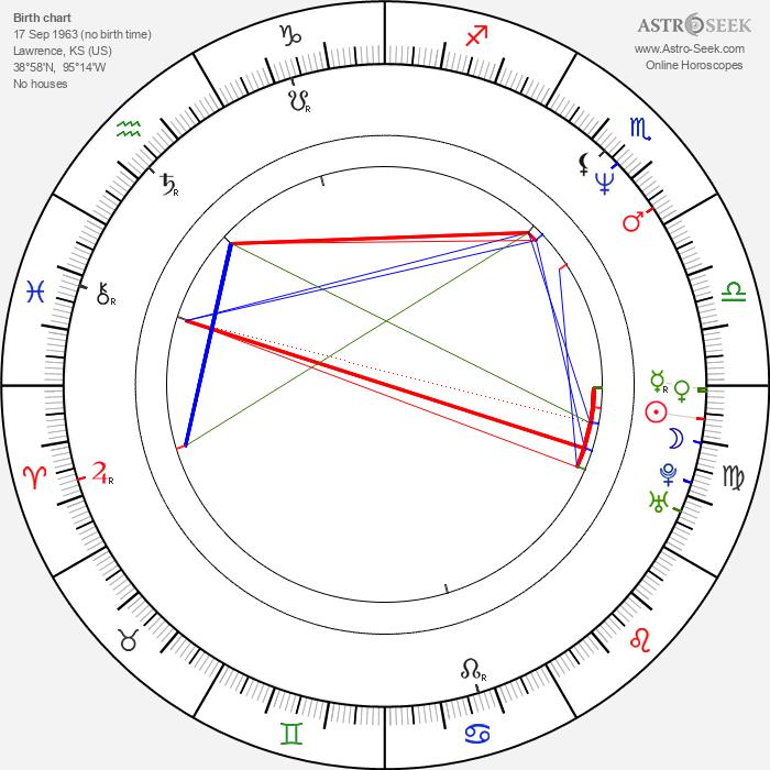 William Shockley - Astrology Natal Birth Chart