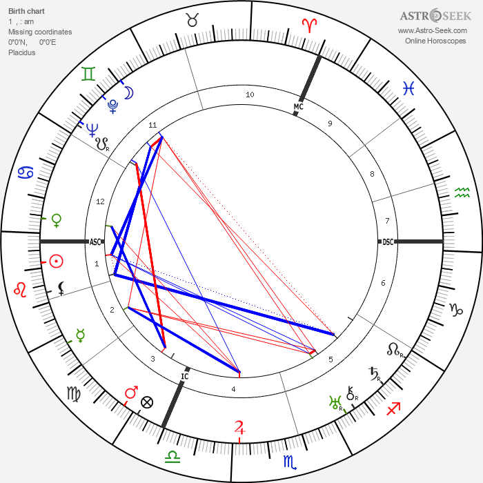 William Steinberg - Astrology Natal Birth Chart