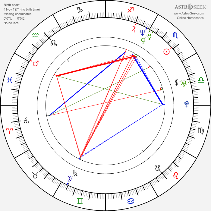 William Wallace - Astrology Natal Birth Chart