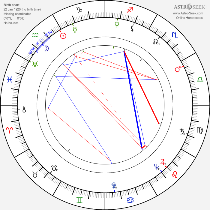 William Warfield - Astrology Natal Birth Chart
