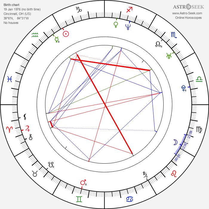 William Watkins - Astrology Natal Birth Chart