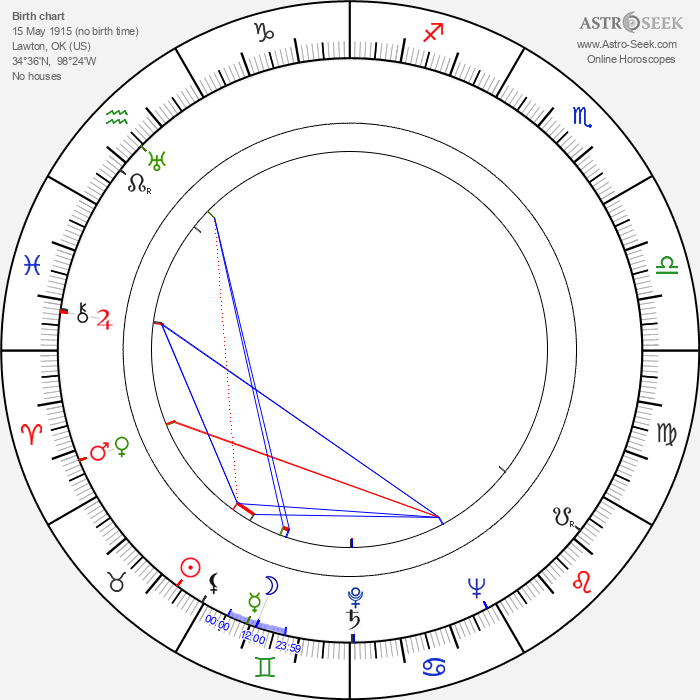 William Witney - Astrology Natal Birth Chart