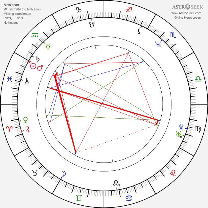 Willie Garson - Astrology Natal Birth Chart