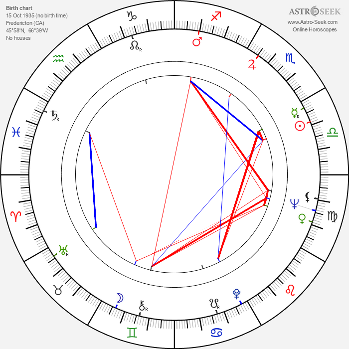 Willie O'Ree - Astrology Natal Birth Chart