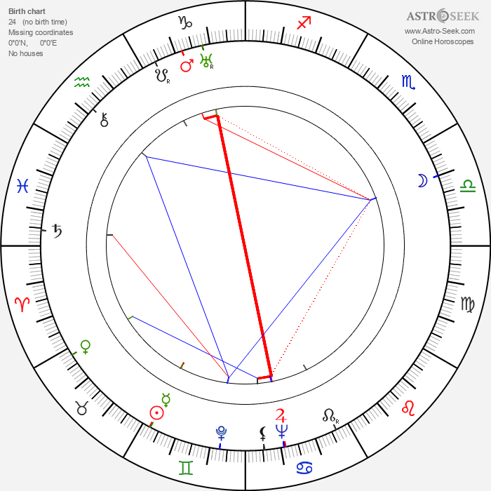 Willis Bouchey - Astrology Natal Birth Chart