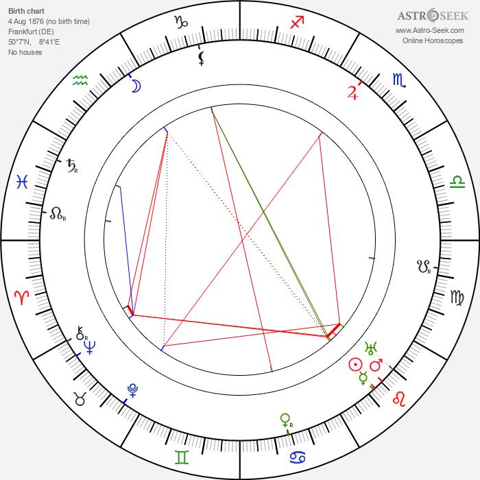 Willy Kaiser-Heyl - Astrology Natal Birth Chart