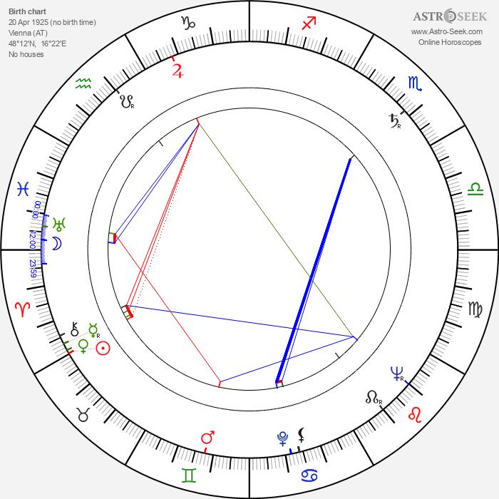 Wilma Lipp - Astrology Natal Birth Chart