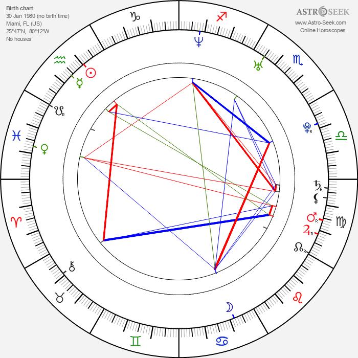 Wilmer Valderrama - Astrology Natal Birth Chart