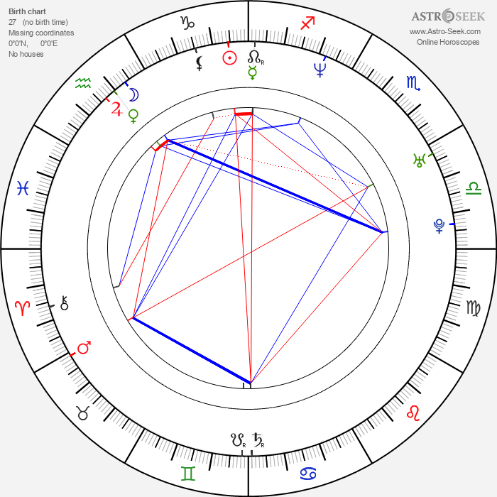 Wilson Cruz - Astrology Natal Birth Chart