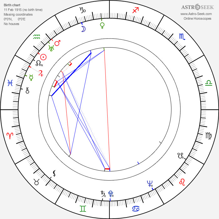 Wilson Wood - Astrology Natal Birth Chart