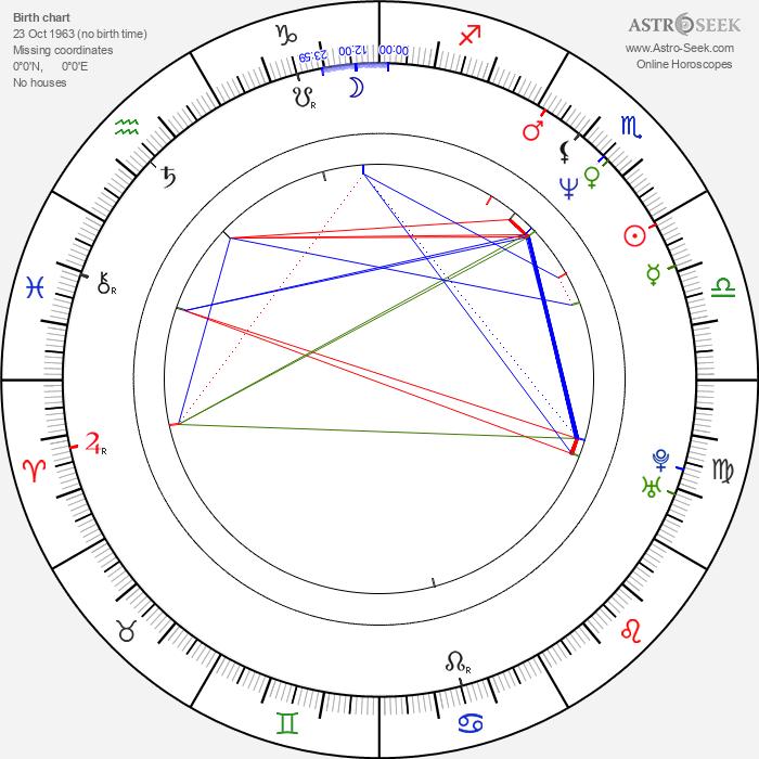 Wilson Yip - Astrology Natal Birth Chart