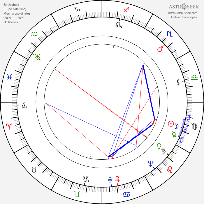 Wim Hoddes - Astrology Natal Birth Chart