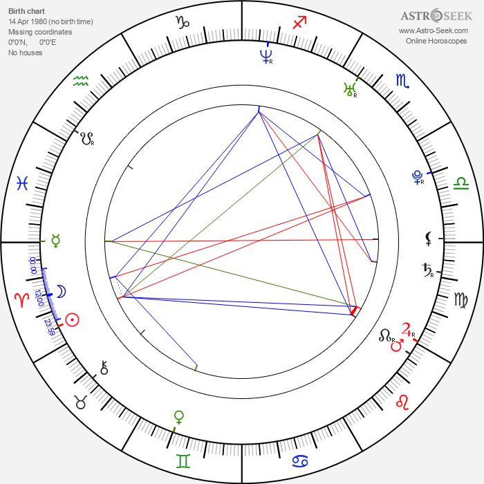 Win Butler - Astrology Natal Birth Chart