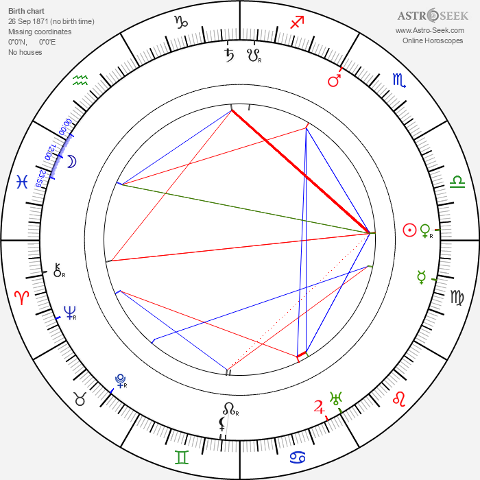 Winsor McCay - Astrology Natal Birth Chart