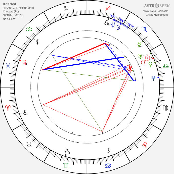 Wioletta Białk - Astrology Natal Birth Chart