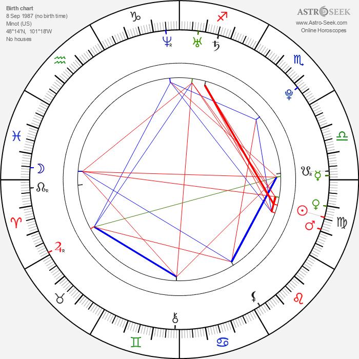 Wiz Khalifa - Astrology Natal Birth Chart