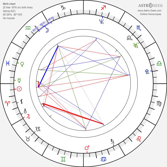 Wladimir Klitschko - Astrology Natal Birth Chart