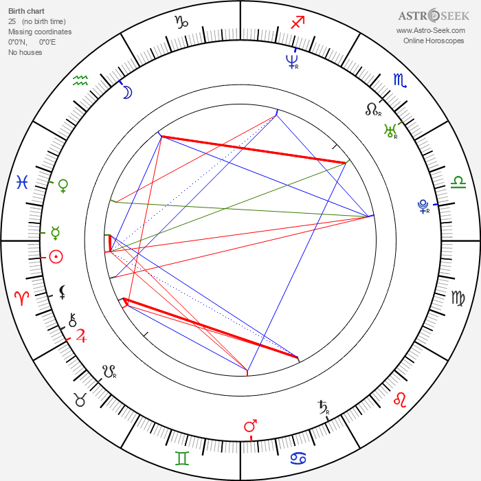 Wladimir Klitschko - Astrology Natal Birth Chart