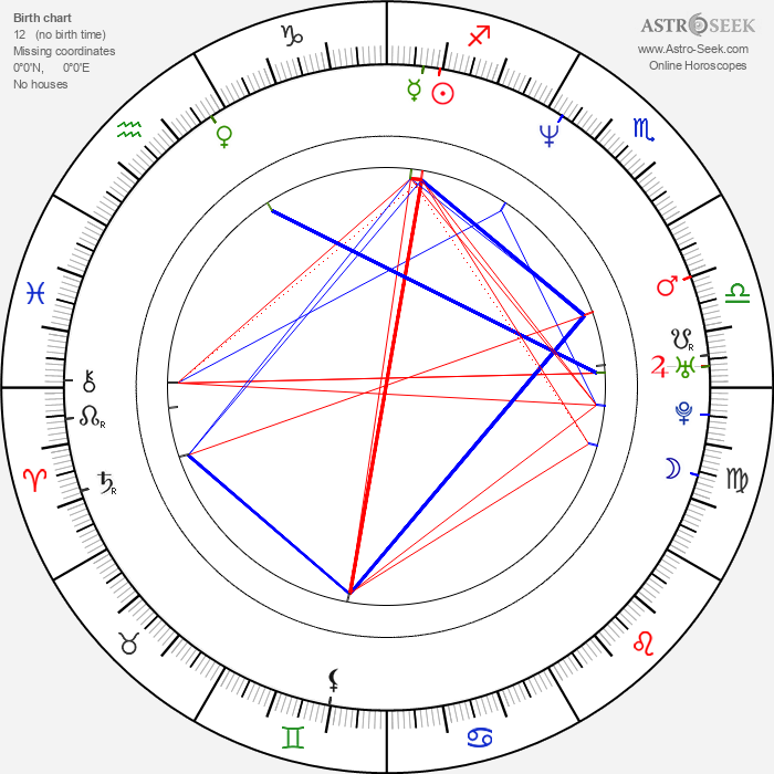 Wojciech Kalarus - Astrology Natal Birth Chart