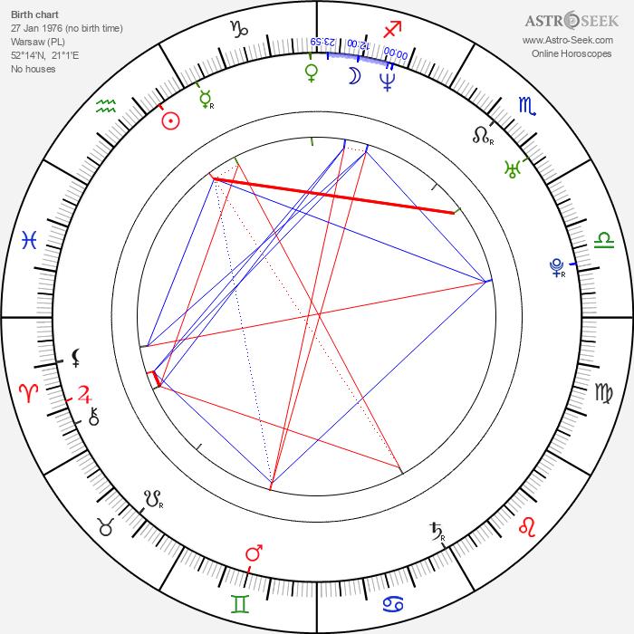 Wojciech Klata - Astrology Natal Birth Chart