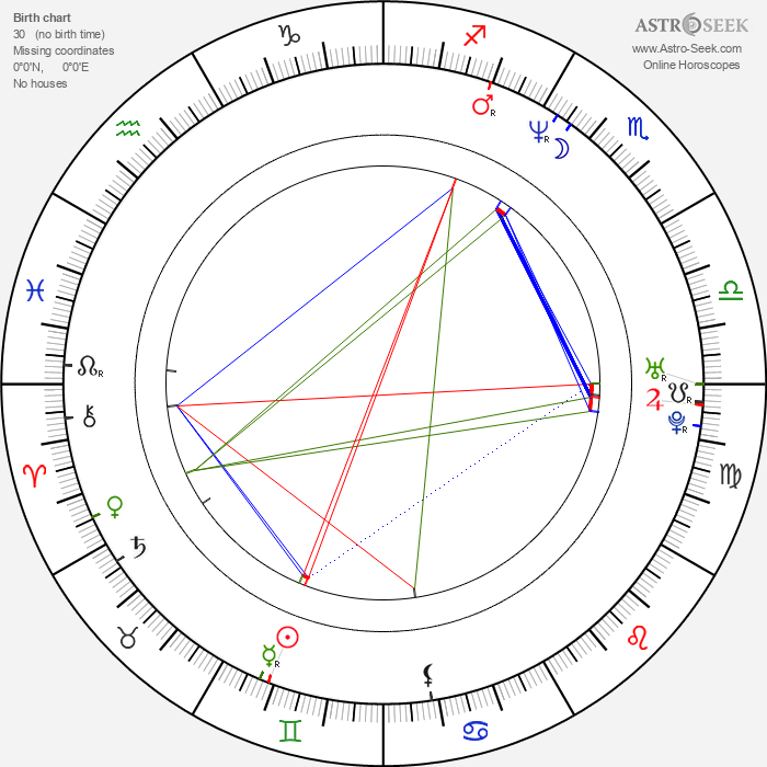 Wojciech Majchrzak - Astrology Natal Birth Chart