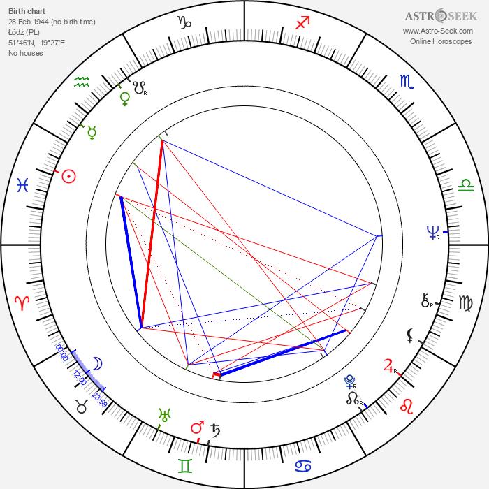 Wojciech Marczewski - Astrology Natal Birth Chart