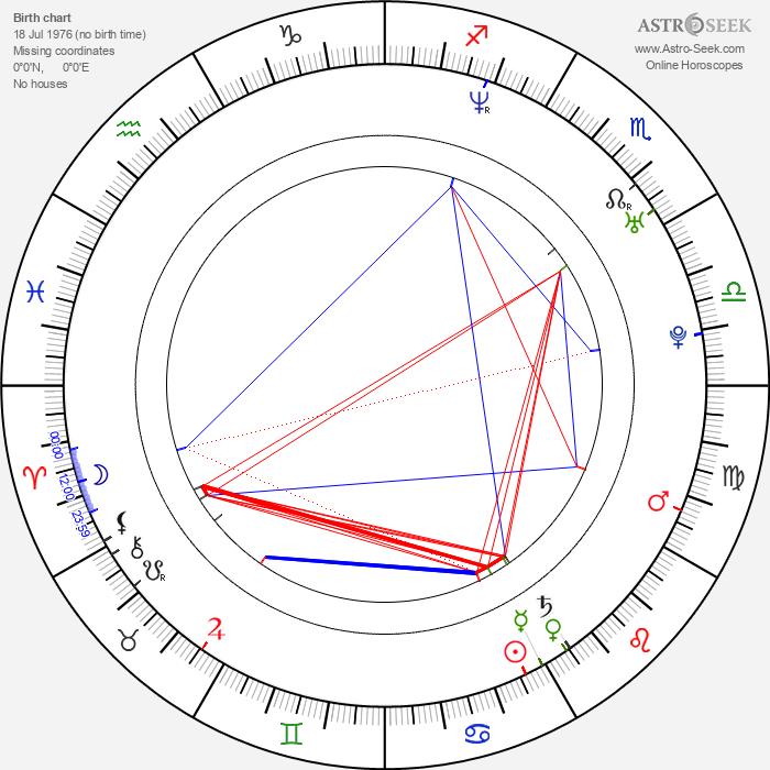 Wojciech Medyński - Astrology Natal Birth Chart