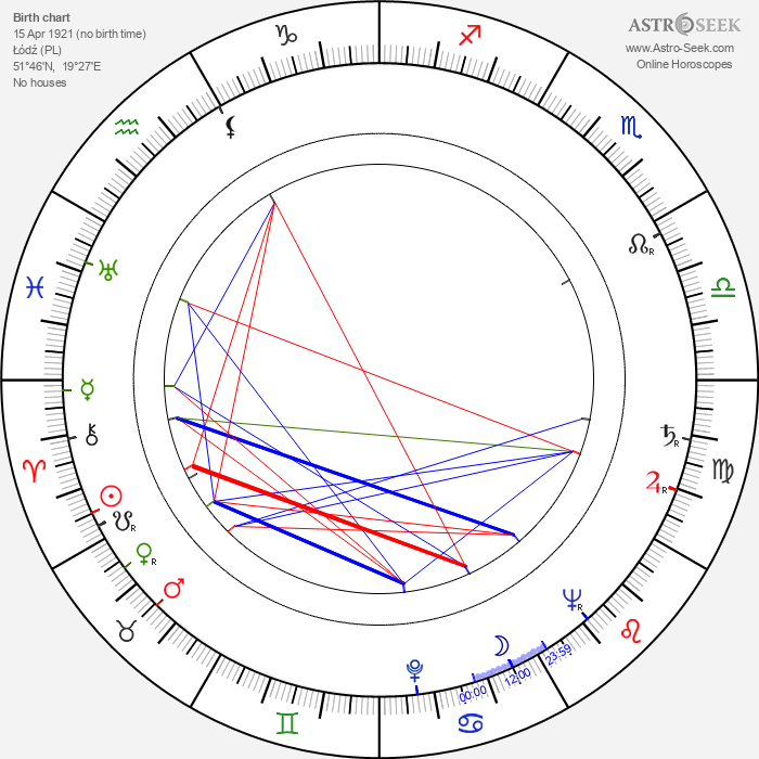 Wojciech Pilarski - Astrology Natal Birth Chart
