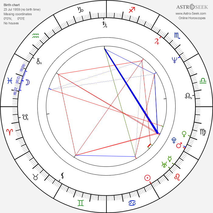 Wojciech Skibiński - Astrology Natal Birth Chart