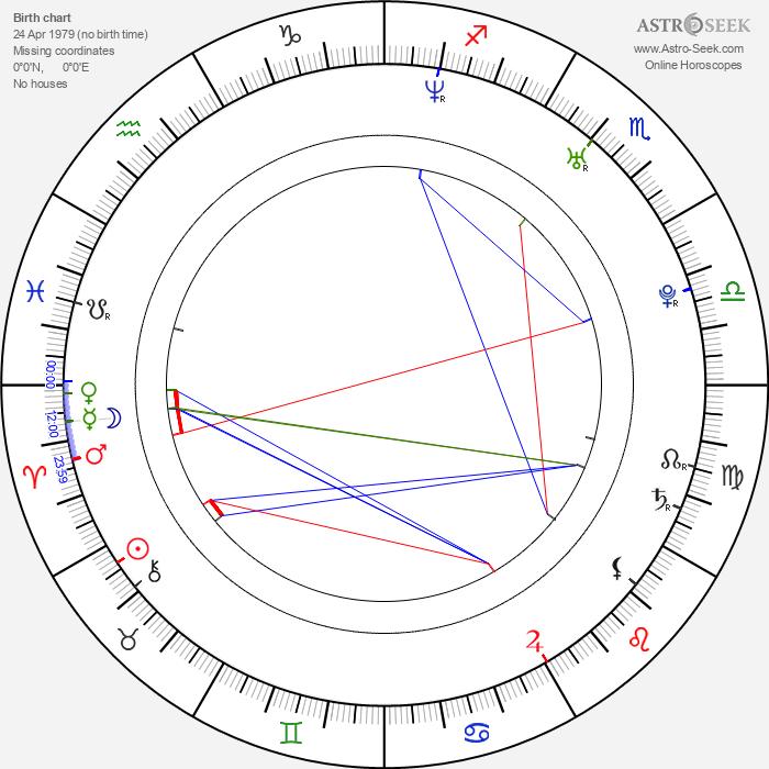 Wojciech Zieliński - Astrology Natal Birth Chart