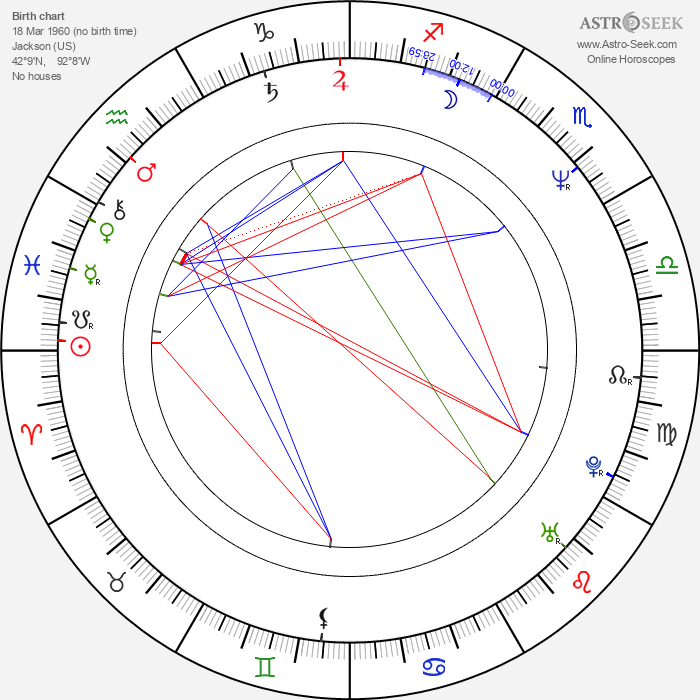 Wolf Savage - Astrology Natal Birth Chart