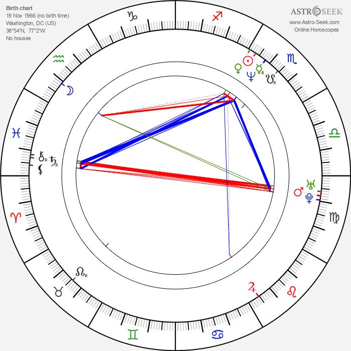 Wolfgang Bodison - Astrology Natal Birth Chart