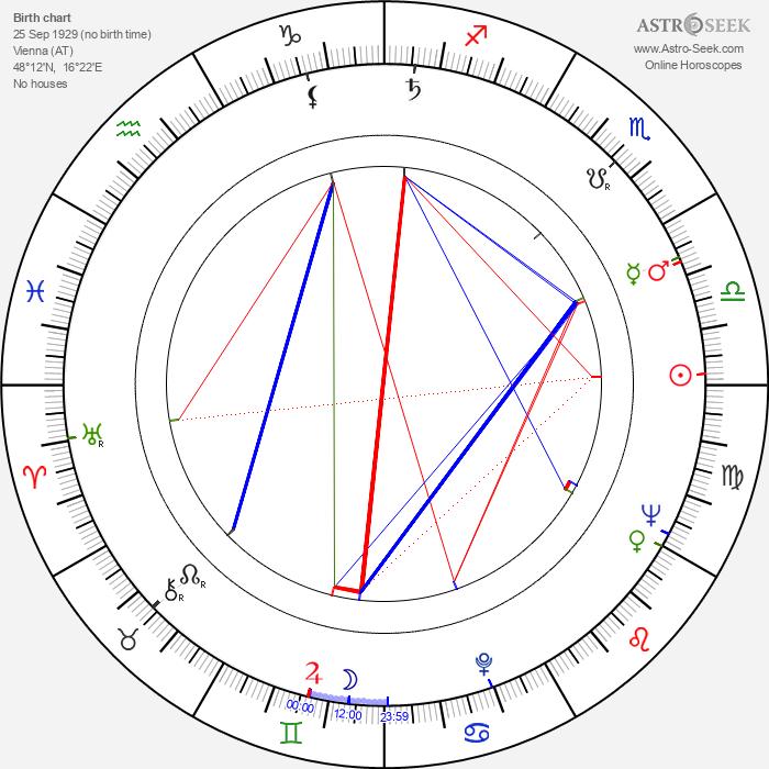 Wolfgang Glück - Astrology Natal Birth Chart