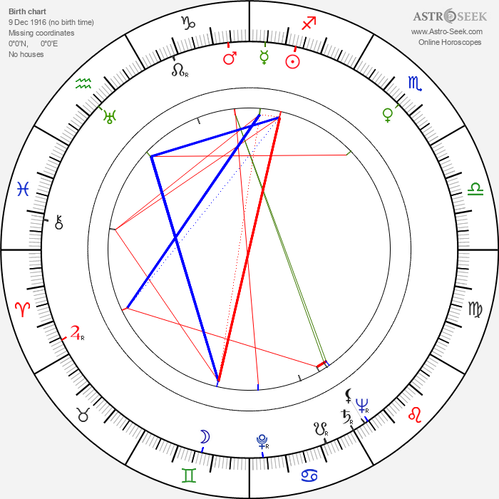 Wolfgang Hildesheimer - Astrology Natal Birth Chart