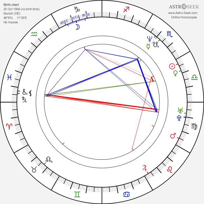 Wolfgang Krewe - Astrology Natal Birth Chart