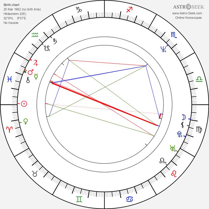 Wolfgang Lauenstein - Astrology Natal Birth Chart