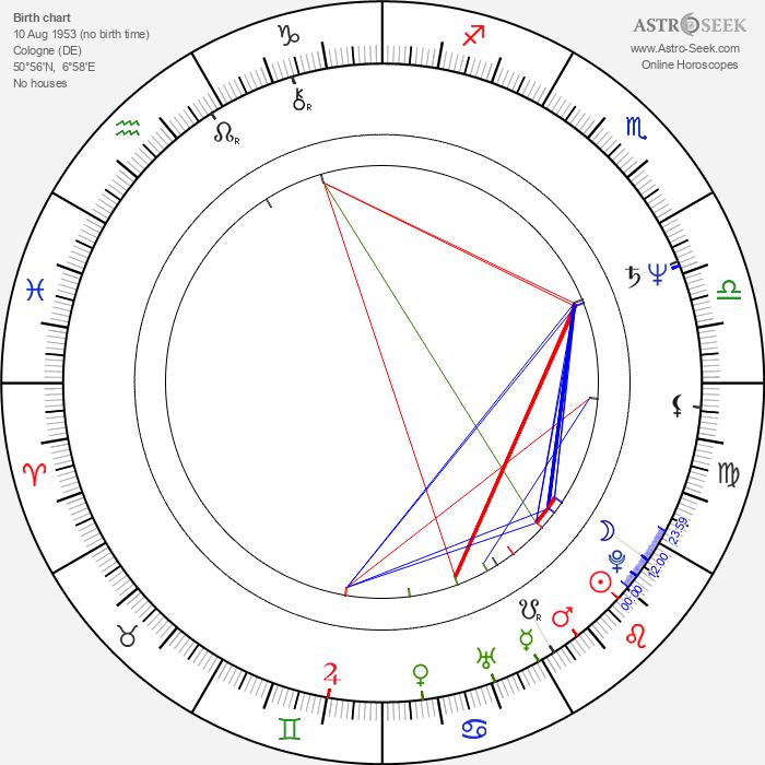 Wolfgang Müller - Astrology Natal Birth Chart