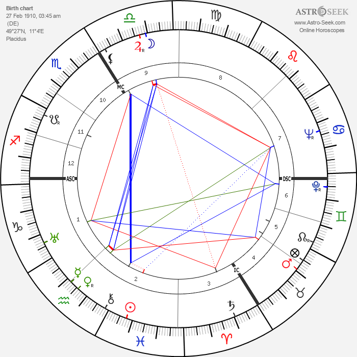 Wolfgang Preiss - Astrology Natal Birth Chart