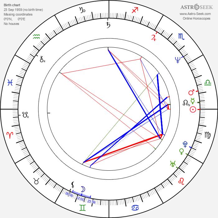 Wolfgang Raach - Astrology Natal Birth Chart